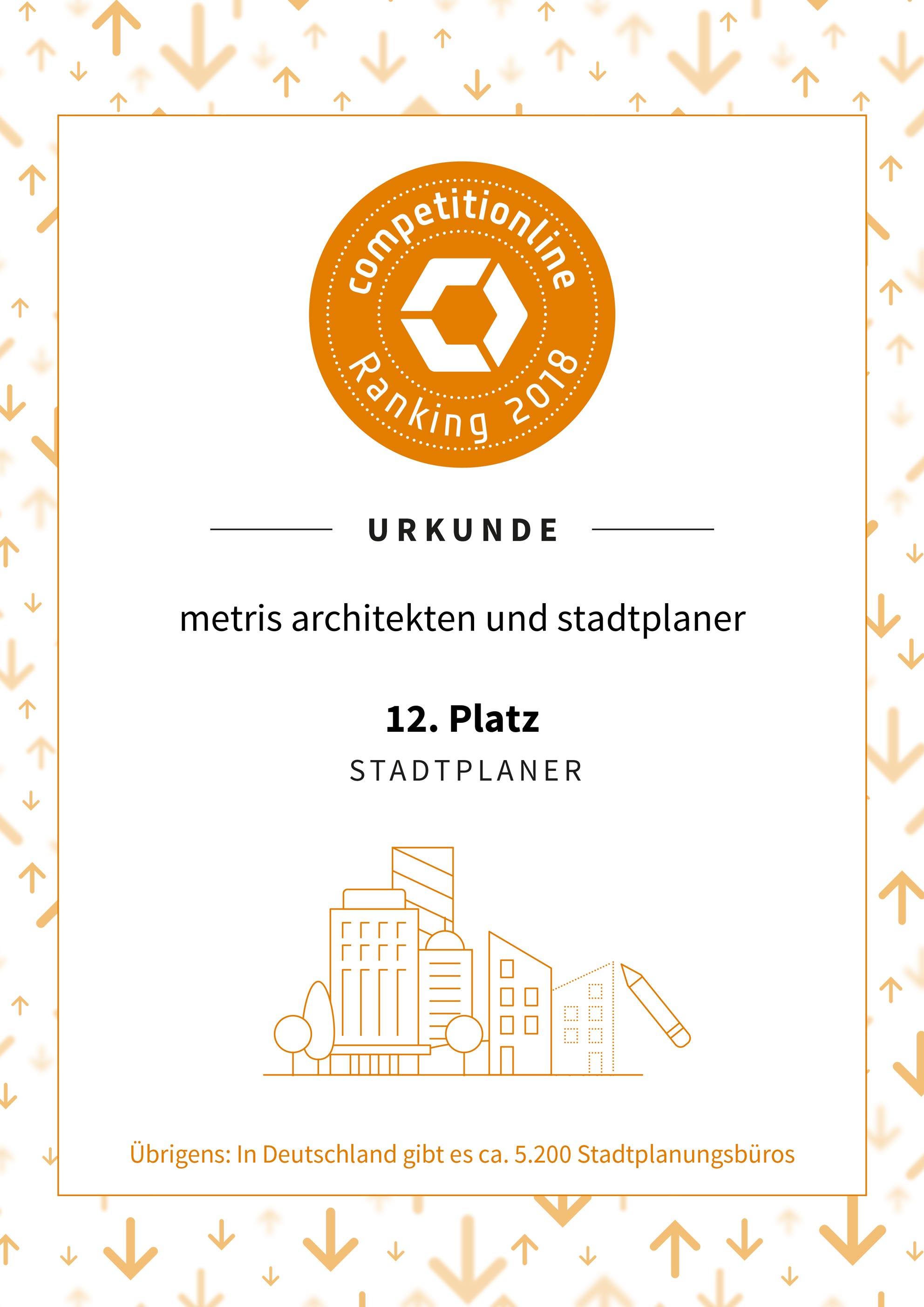 Metris architekten stadtplaner heidelberg for Innenarchitekt gesucht
